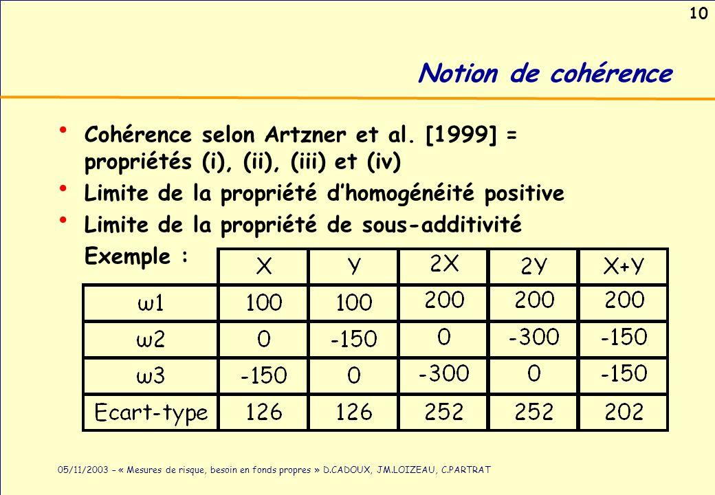 Notion de cohérence Cohérence selon Artzner et al. [1999] = propriétés (i), (ii), (iii) et (iv)
